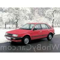Поколение Mazda 323 III (BF) 5 дв. хэтчбек