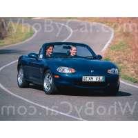 Поколение Mazda MX-5 II (NB)