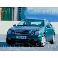 Поколение Mercedes-Benz CLK-klasse I (W208) купе