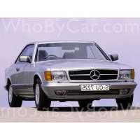 Поколение Mercedes-Benz S-klasse II (W126) купе