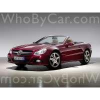 Поколение Mercedes-Benz SL-klasse V (R230) 2 рестайлинг