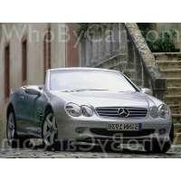 Поколение Mercedes-Benz SL-klasse V (R230)