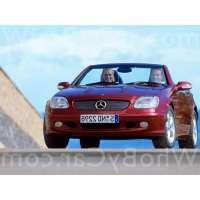 Поколение Mercedes-Benz SLK-klasse I (R170) рестайлинг