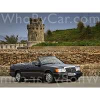 Поколение Mercedes-Benz W124 кабриолет