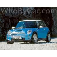 Поколение Mini Hatch I