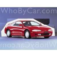 Поколение Mitsubishi Eclipse II