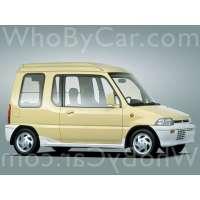Поколение Mitsubishi Minica VI