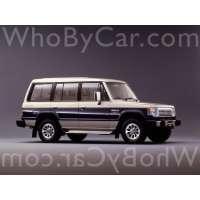 Поколение Mitsubishi Pajero I 5 дв. внедорожник
