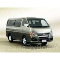 Поколение Nissan Urvan IV (E25)
