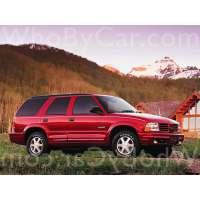 Поколение Oldsmobile Bravada II