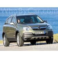 Поколение Opel Antara I