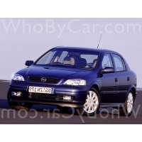 Поколение автомобиля Opel Astra G 5 дв. хэтчбек