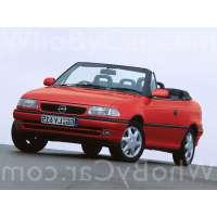 Поколение автомобиля Opel Astra F кабриолет