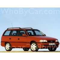 Поколение автомобиля Opel Astra F 5 дв. универсал