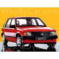 Поколение Opel Corsa A 5 дв. хэтчбек