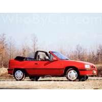 Поколение Opel Kadett E кабриолет рестайлинг