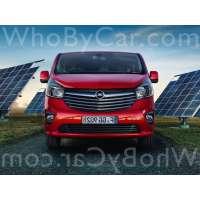 Поколение Opel Vivaro B