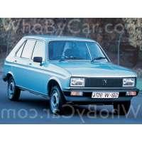 Поколение Peugeot 104 5 дв. хэтчбек