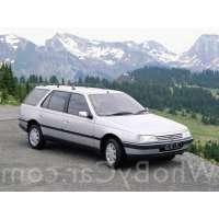 Поколение Peugeot 405 5 дв. универсал