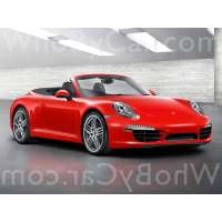 Поколение Porsche 911 VII (991) кабриолет