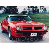 Поколение Pontiac Firebird II