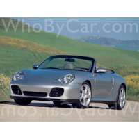 Поколение Porsche 911 V (996) кабриолет