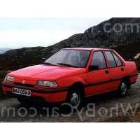 Поколение Proton Saga I седан