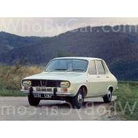 Поколение Renault 12 седан
