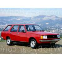 Поколение Renault 18 5 дв. универсал