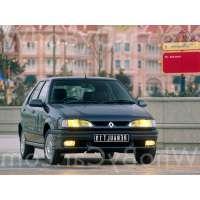 Поколение Renault 19 II (Europa) 5 дв. хэтчбек