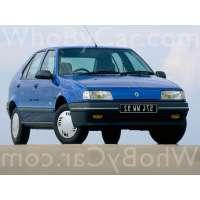 Поколение Renault 19 I 5 дв. хэтчбек