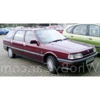 Поколение Renault 21 5 дв. универсал