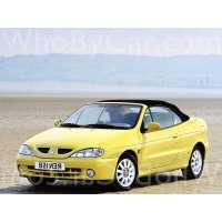 Поколение Renault Megane I кабриолет рестайлинг
