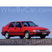 Поколение автомобиля Saab 9000 лифтбек