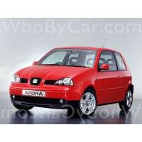 Поколение SEAT Arosa I рестайлинг