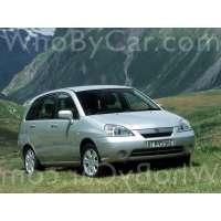 Поколение Suzuki Aerio 5 дв. универсал