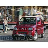 Поколение Suzuki Jimny III 1 открытый внедорожник рестайлинг