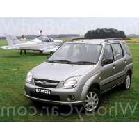 Поколение Suzuki Ignis 5 дв. хэтчбек