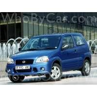 Поколение Suzuki Ignis 3 дв. хэтчбек