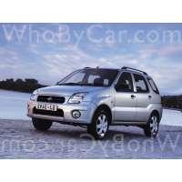 Поколение Subaru Justy III