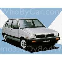 Поколение Subaru Justy I 5 дв. хэтчбек