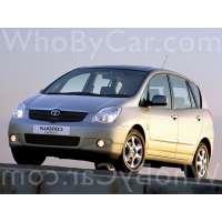 Поколение Toyota Corolla Verso I