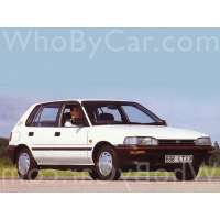 Поколение Toyota Corolla VI (E90) 5 дв. хэтчбек