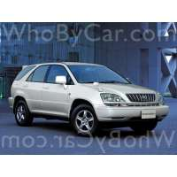 Поколение Toyota Harrier I (XU10)