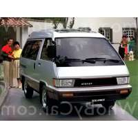 Поколение Toyota TownAce II