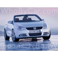 Поколение Volkswagen Eos I