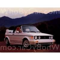 Поколение Volkswagen Golf I кабриолет