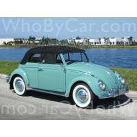Поколение Volkswagen Kaefer кабриолет