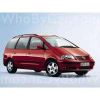 Поколение Volkswagen Sharan I рестайлинг