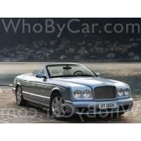 Модель Bentley Azure